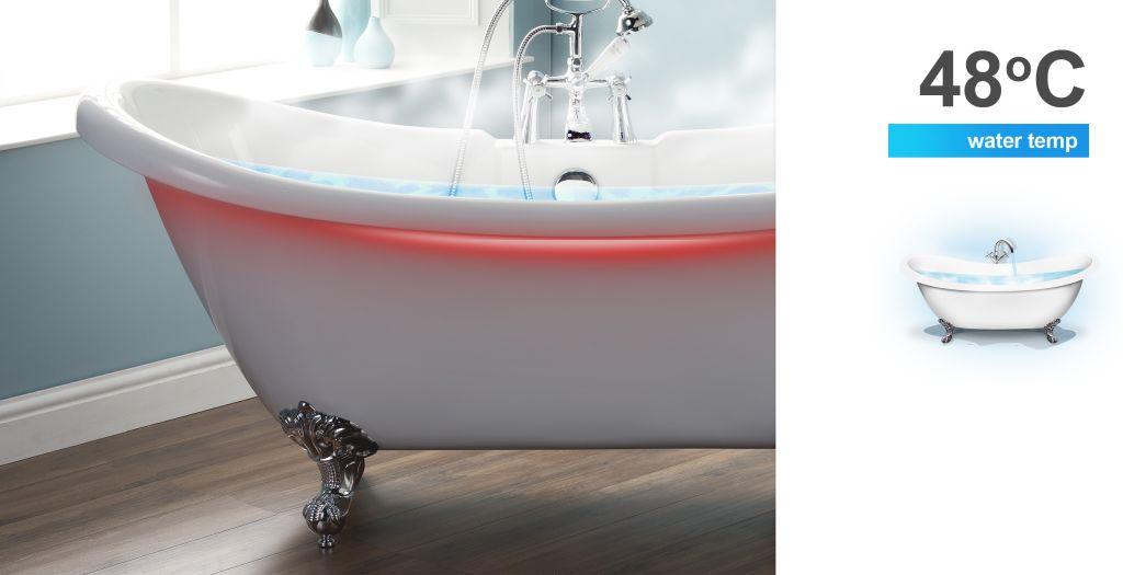 Fibaro RGBW - czujnik temperatury wody w wannie