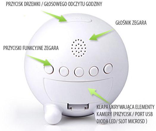 Opis przycisków mini kamery IP w budziku