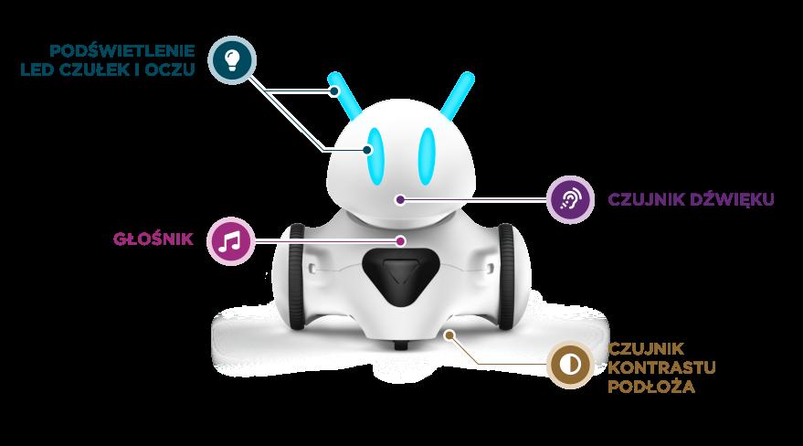 Elementy Robota Photon